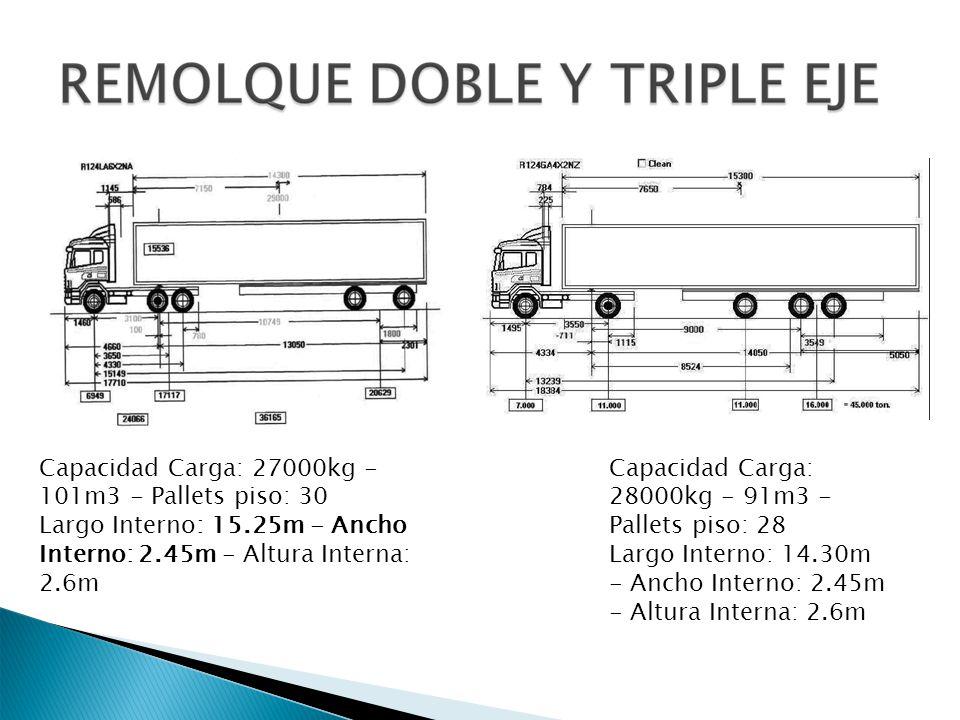 Capacidad Carga: 27000kg - 101m3 - Pallets piso: 30 Largo Interno: 15