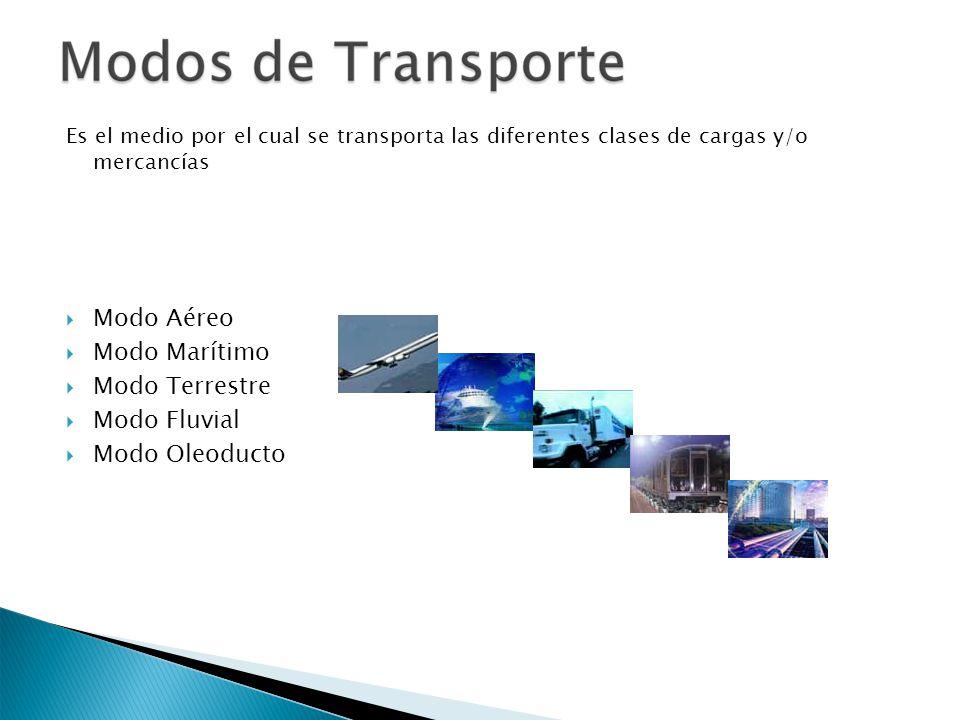 Modo Aéreo Modo Marítimo Modo Terrestre Modo Fluvial Modo Oleoducto