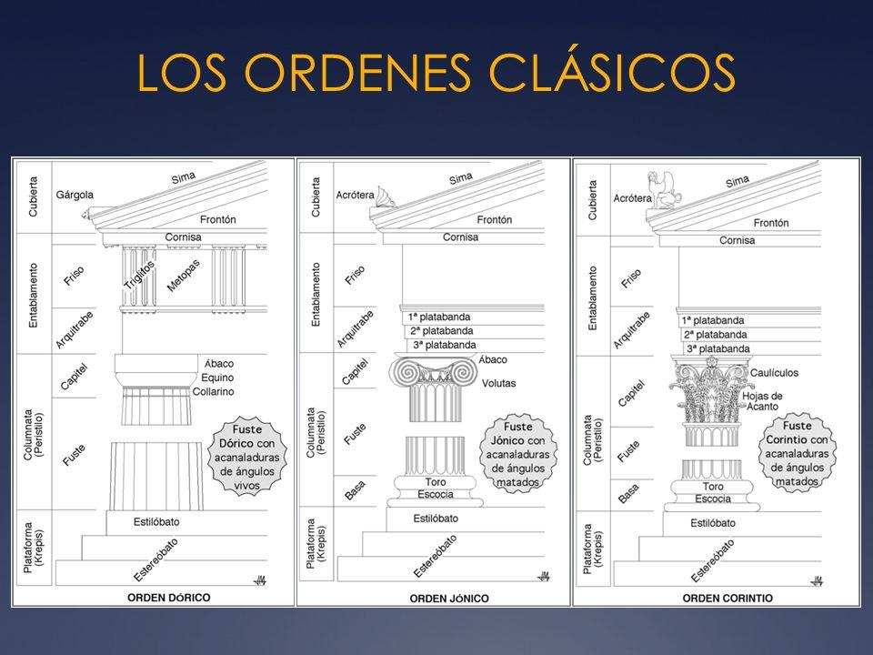 LOS ORDENES CLÁSICOS