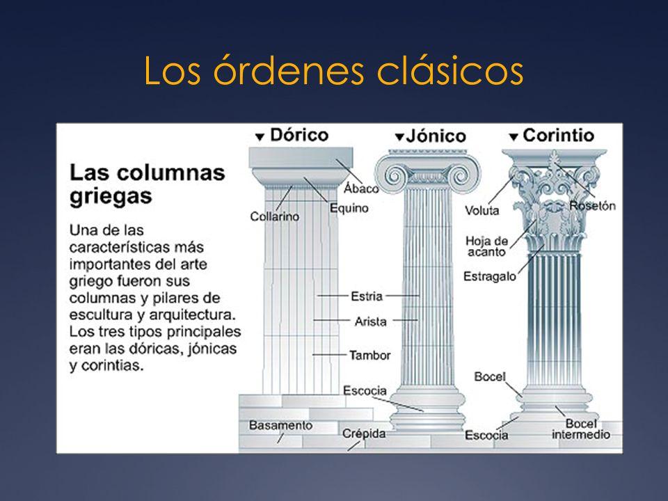 Los órdenes clásicos