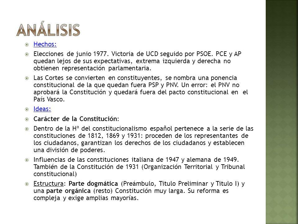 análisisHechos: