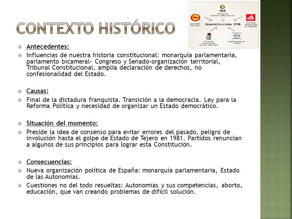 Contexto histórico Antecedentes: