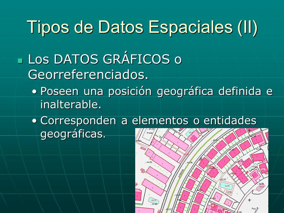 Tipos de Datos Espaciales (II)