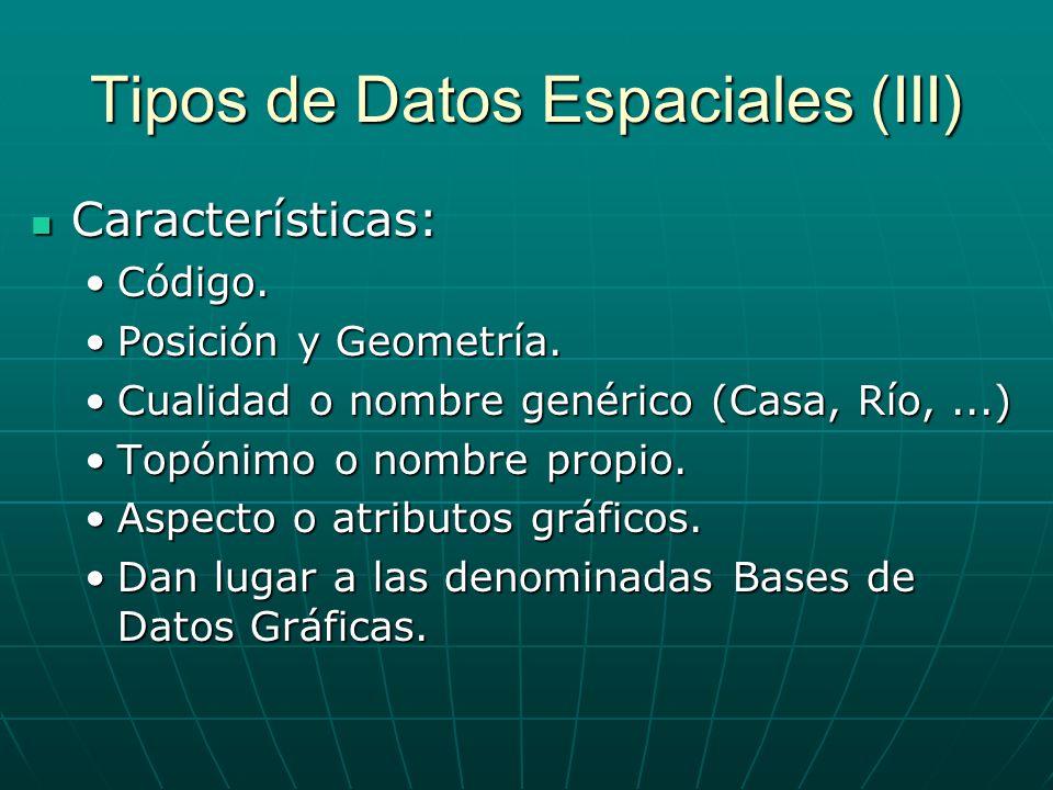 Tipos de Datos Espaciales (III)