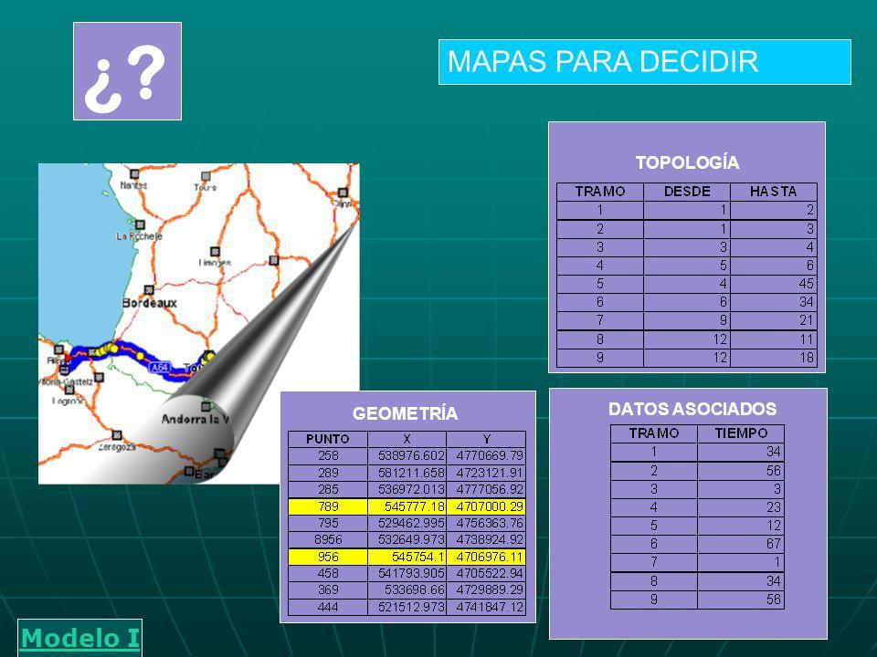 ¿ MAPAS PARA DECIDIR TOPOLOGÍA GEOMETRÍA DATOS ASOCIADOS Modelo I