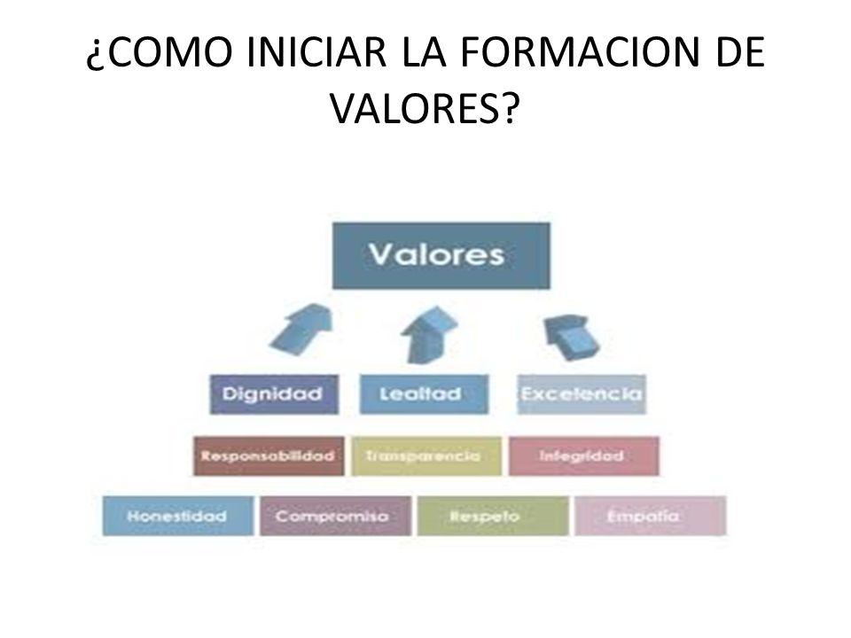 ¿COMO INICIAR LA FORMACION DE VALORES