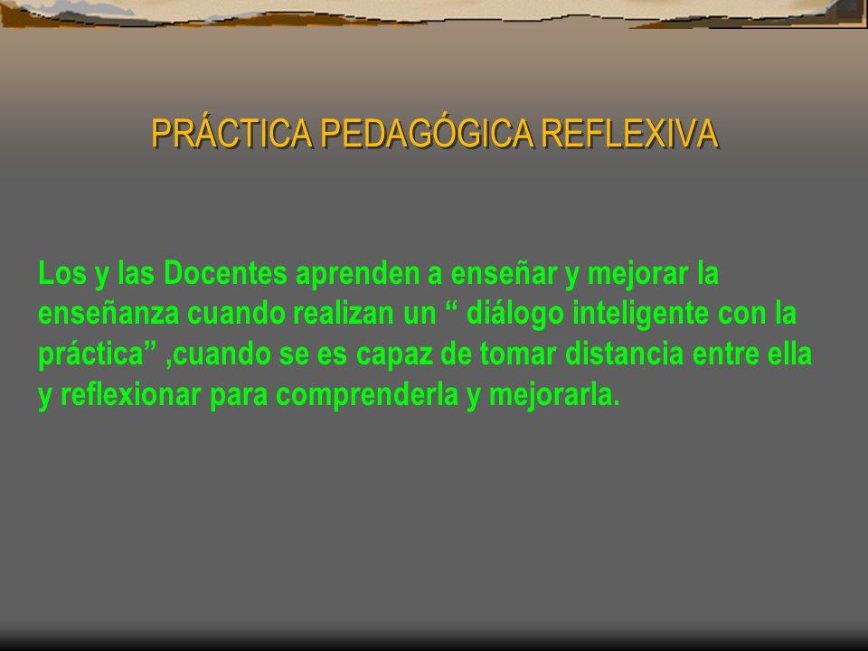 PRÁCTICA PEDAGÓGICA REFLEXIVA