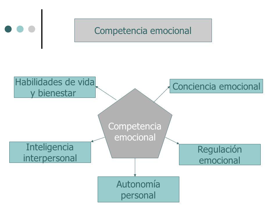 Competencia emocional