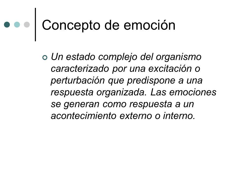 Concepto de emoción