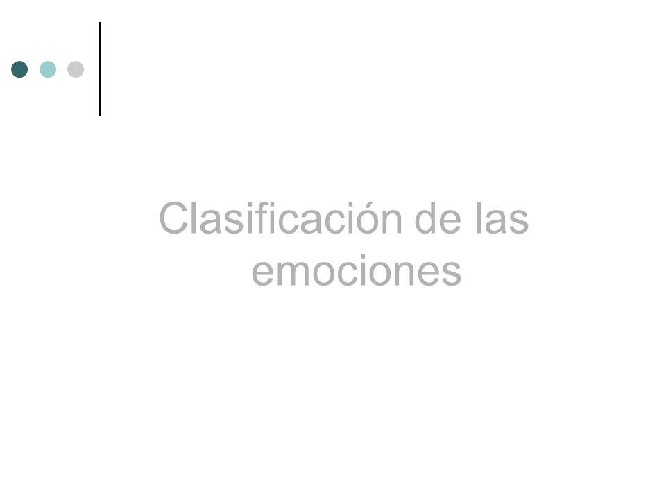 Clasificación de las emociones