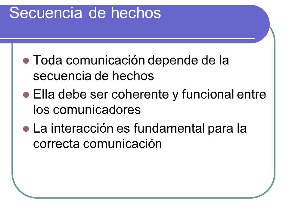 Secuencia de hechos Toda comunicación depende de la secuencia de hechos. Ella debe ser coherente y funcional entre los comunicadores.
