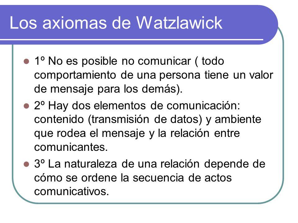Los axiomas de Watzlawick