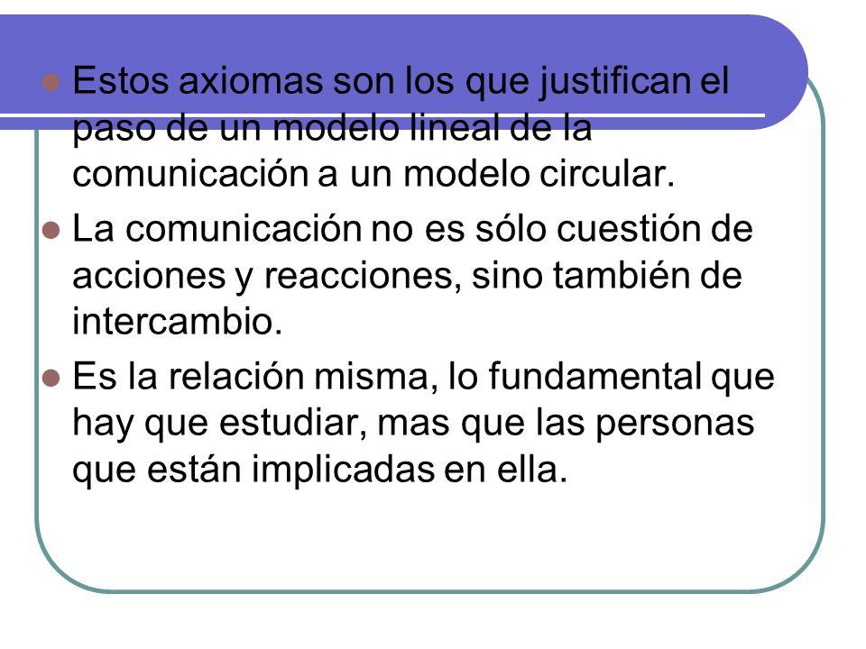 Estos axiomas son los que justifican el paso de un modelo lineal de la comunicación a un modelo circular.
