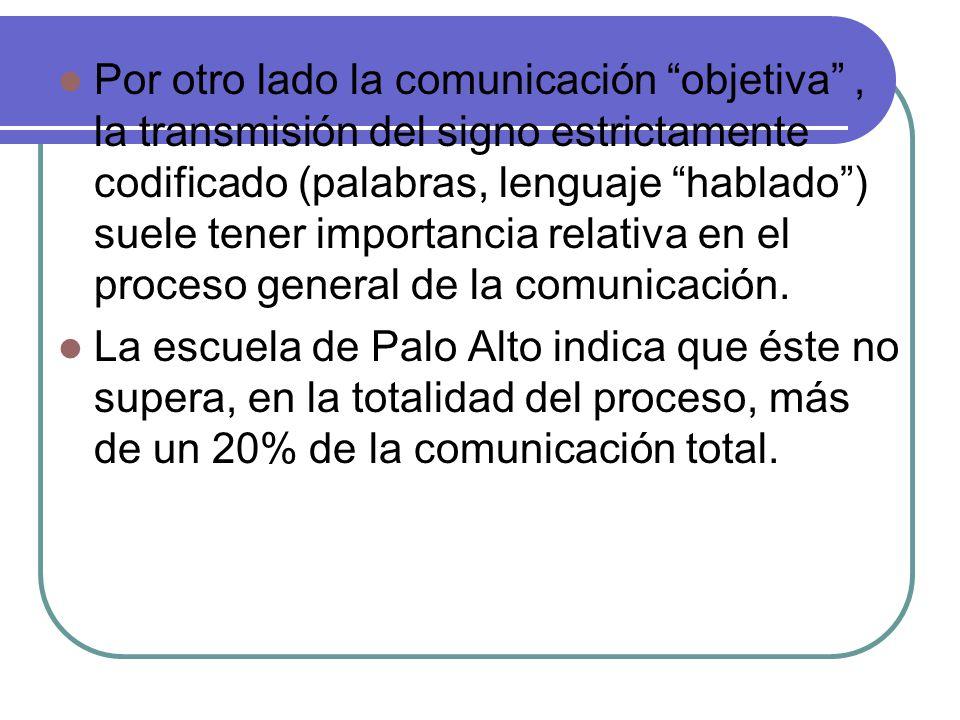 Por otro lado la comunicación objetiva , la transmisión del signo estrictamente codificado (palabras, lenguaje hablado ) suele tener importancia relativa en el proceso general de la comunicación.