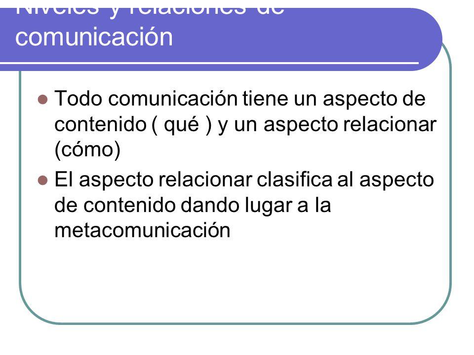 Niveles y relaciones de comunicación
