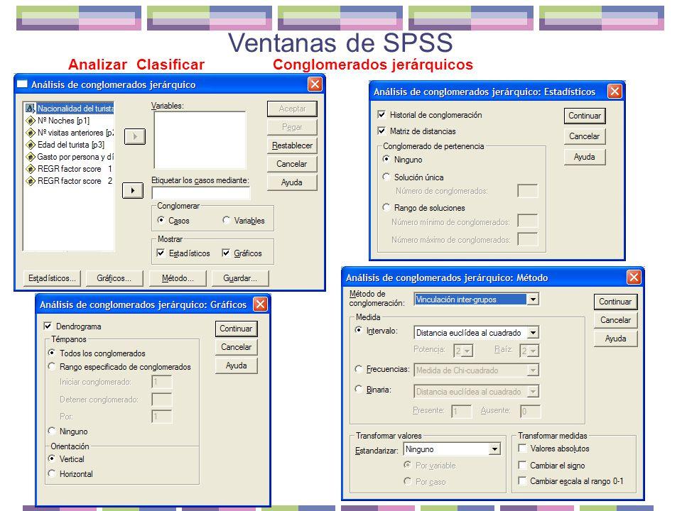 Ventanas de SPSS Analizar Clasificar Conglomerados jerárquicos