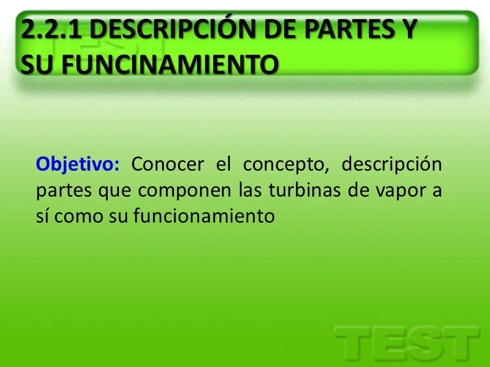 2.2.1 DESCRIPCIÓN DE PARTES Y SU FUNCINAMIENTO