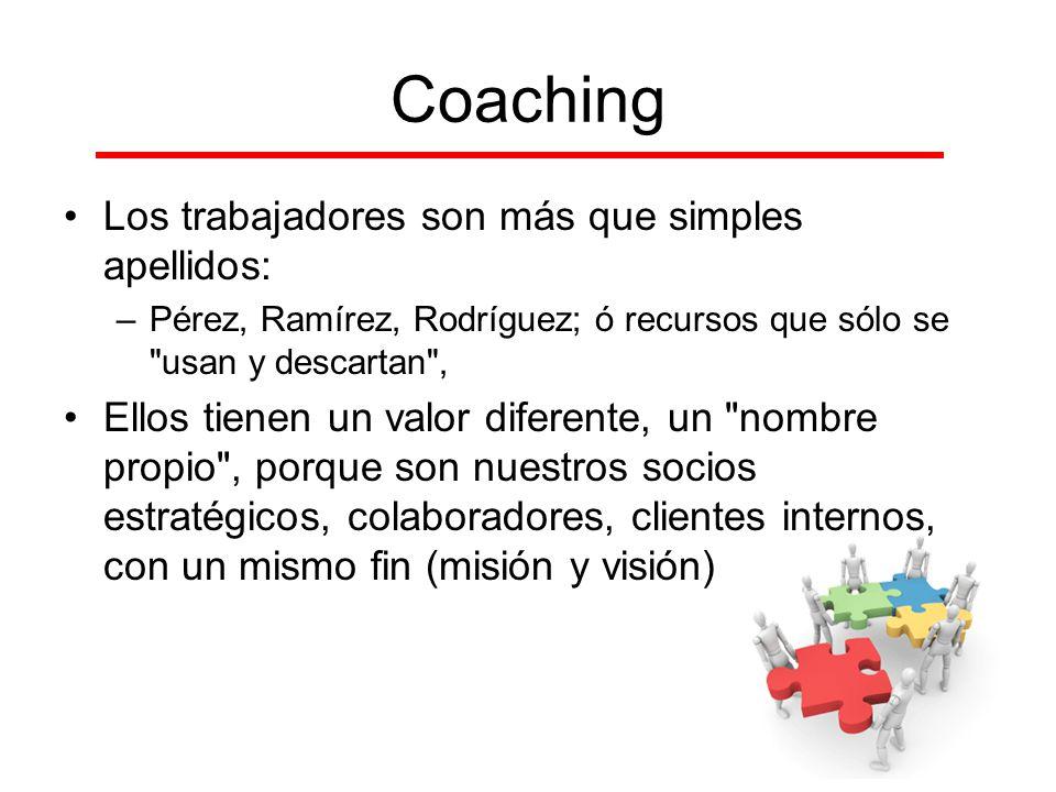 Coaching Los trabajadores son más que simples apellidos: