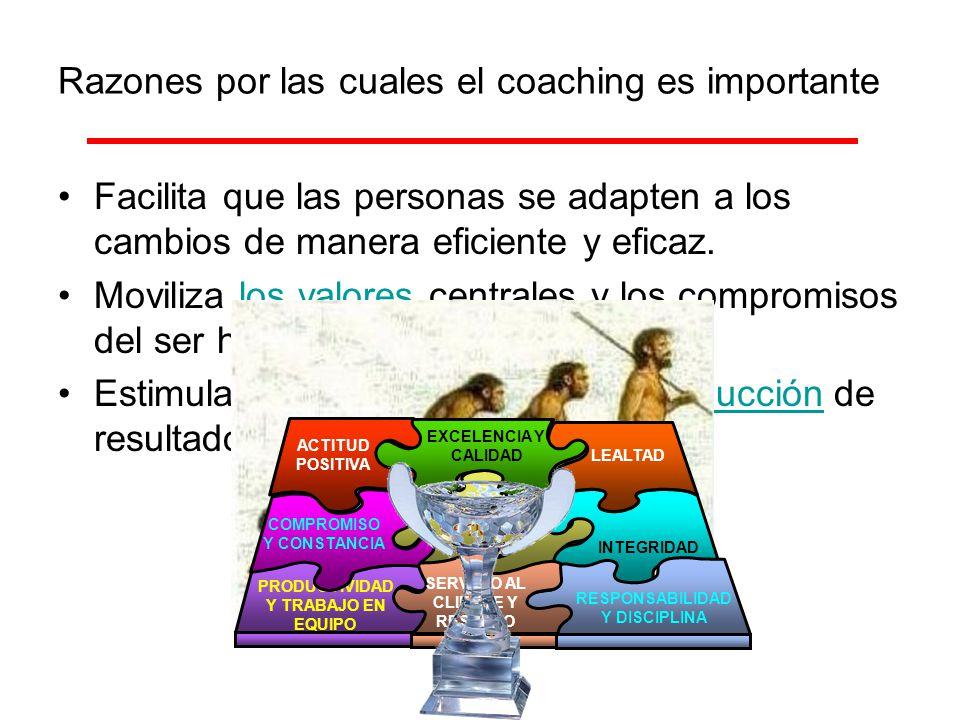 Razones por las cuales el coaching es importante