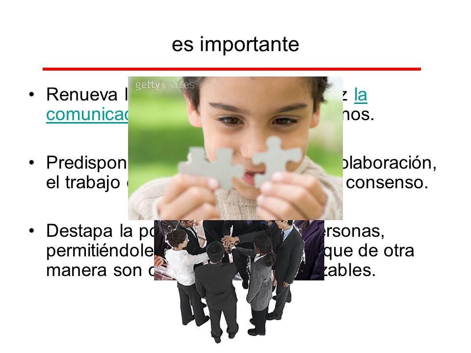 es importante Renueva las relaciones y hace eficaz la comunicación en los sistemas humanos.