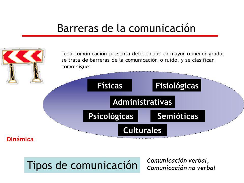 Barreras de la comunicación