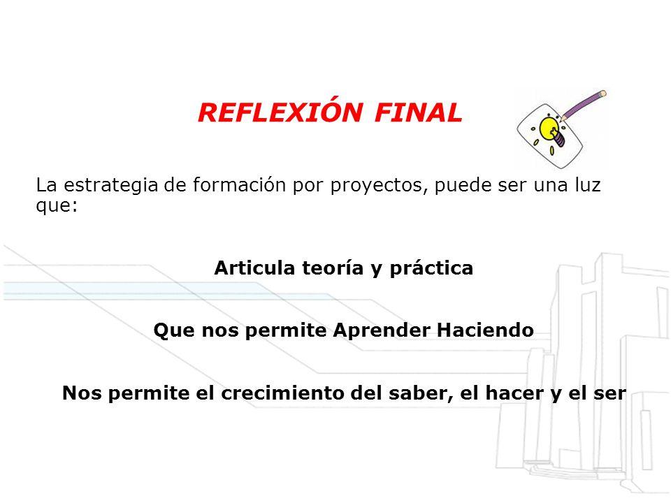 REFLEXIÓN FINAL La estrategia de formación por proyectos, puede ser una luz que: Articula teoría y práctica.