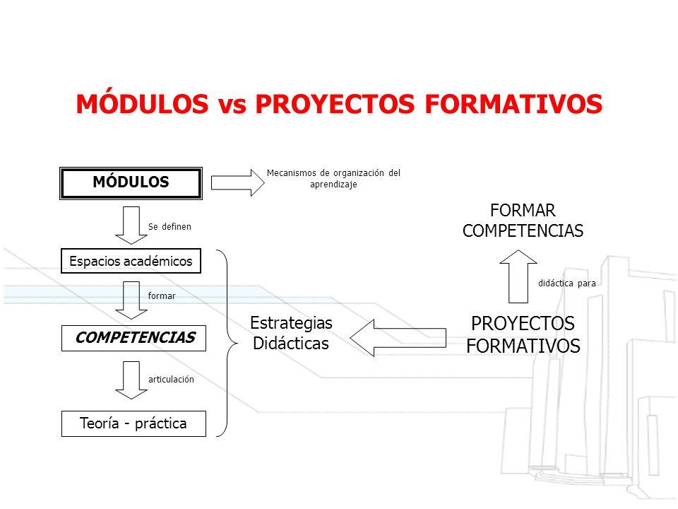 MÓDULOS vs PROYECTOS FORMATIVOS