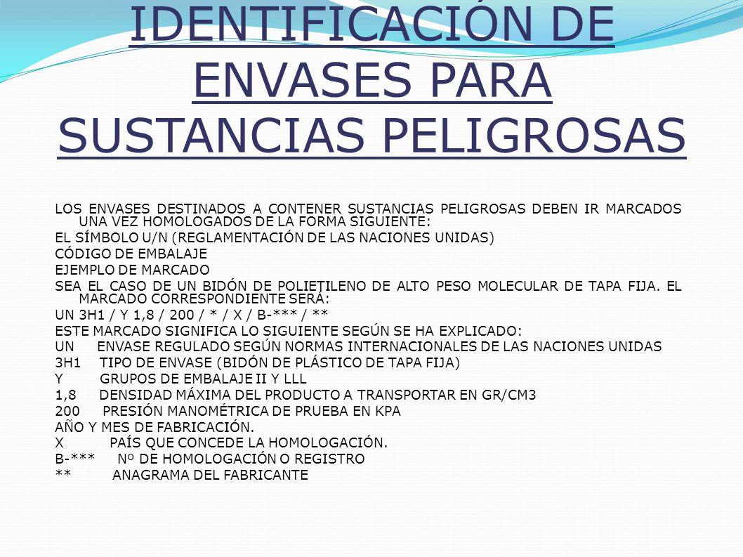 IDENTIFICACIÓN DE ENVASES PARA SUSTANCIAS PELIGROSAS