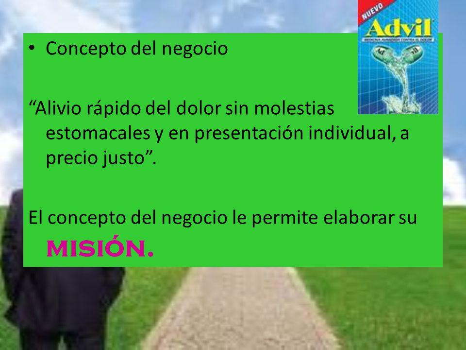 Concepto del negocio Alivio rápido del dolor sin molestias estomacales y en presentación individual, a precio justo .