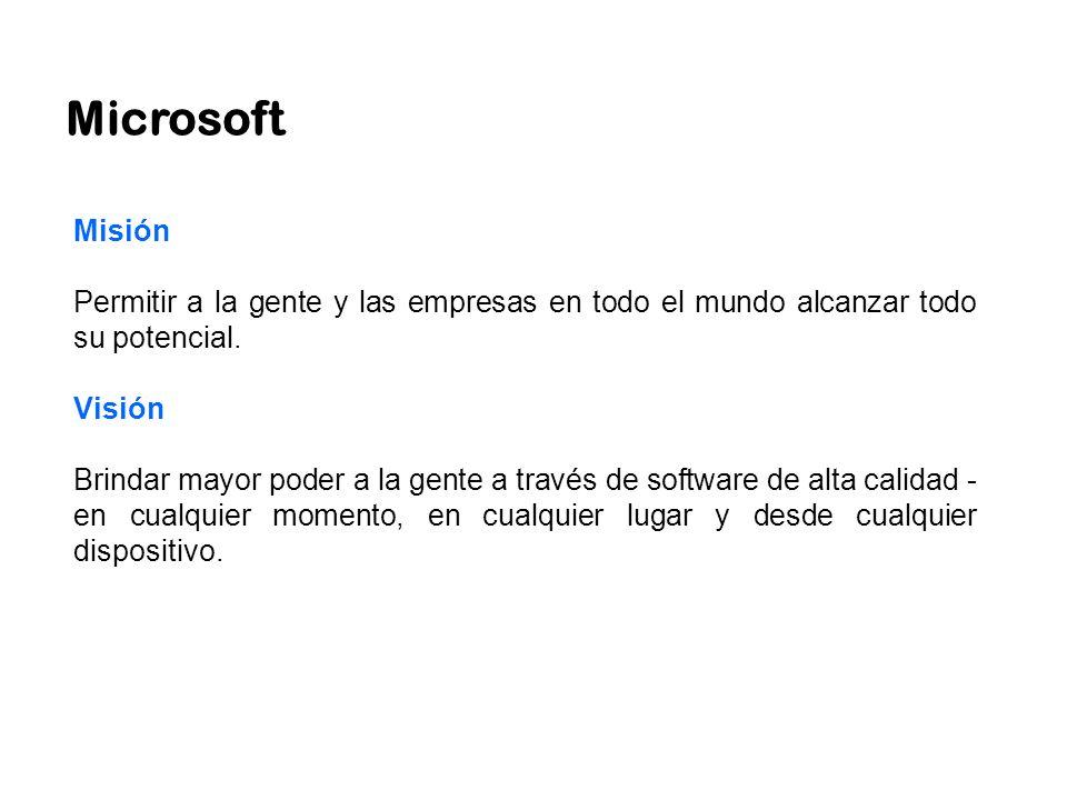 Microsoft Misión. Permitir a la gente y las empresas en todo el mundo alcanzar todo su potencial. Visión.