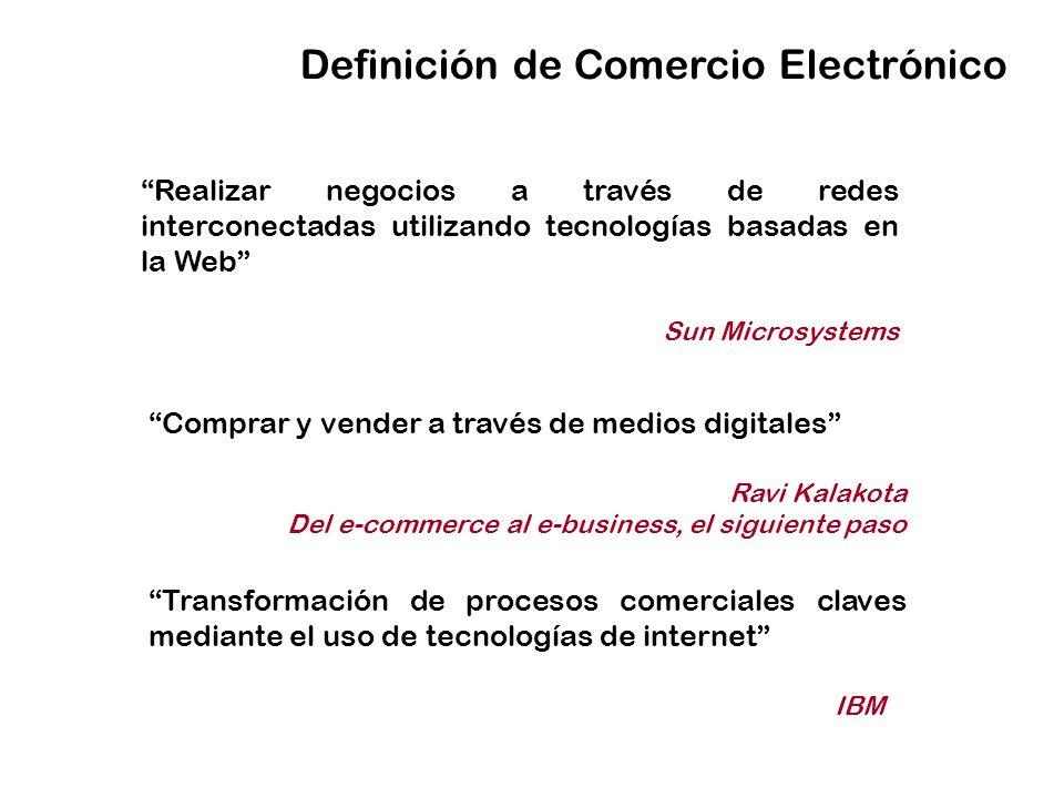 Definición de Comercio Electrónico
