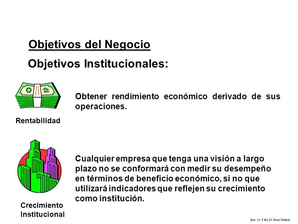 Objetivos Institucionales: