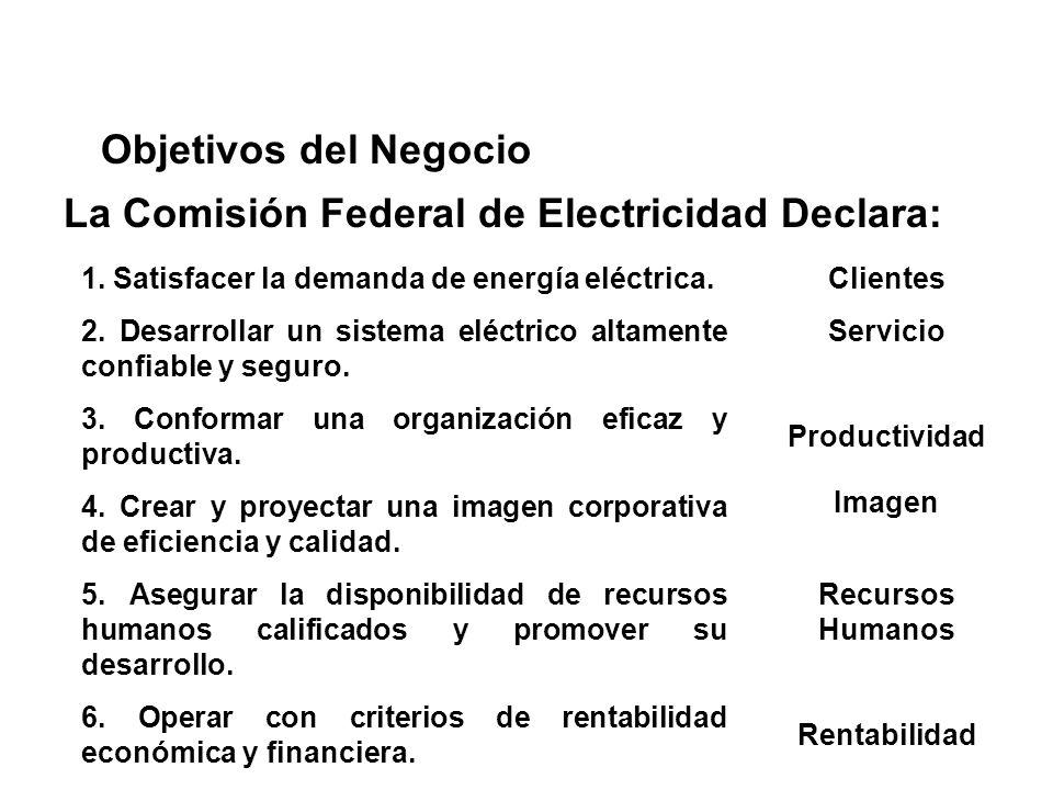 La Comisión Federal de Electricidad Declara: