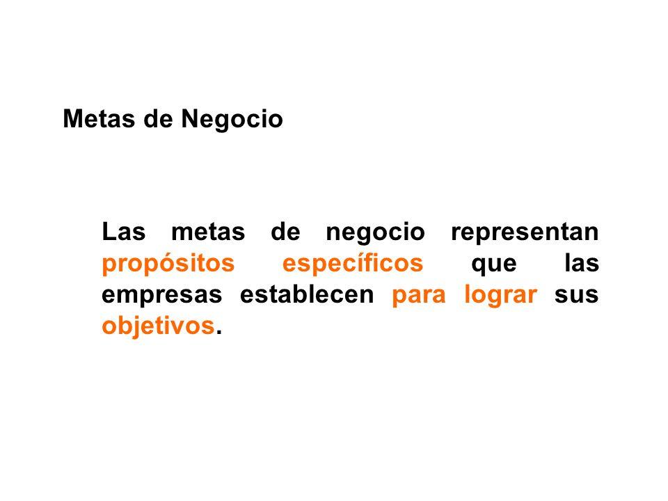 Metas de NegocioLas metas de negocio representan propósitos específicos que las empresas establecen para lograr sus objetivos.