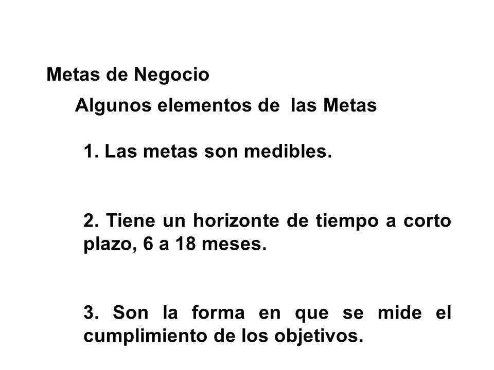Metas de Negocio Algunos elementos de las Metas. 1. Las metas son medibles. 2. Tiene un horizonte de tiempo a corto plazo, 6 a 18 meses.