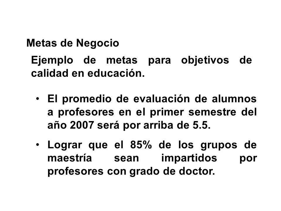 Metas de Negocio Ejemplo de metas para objetivos de calidad en educación.