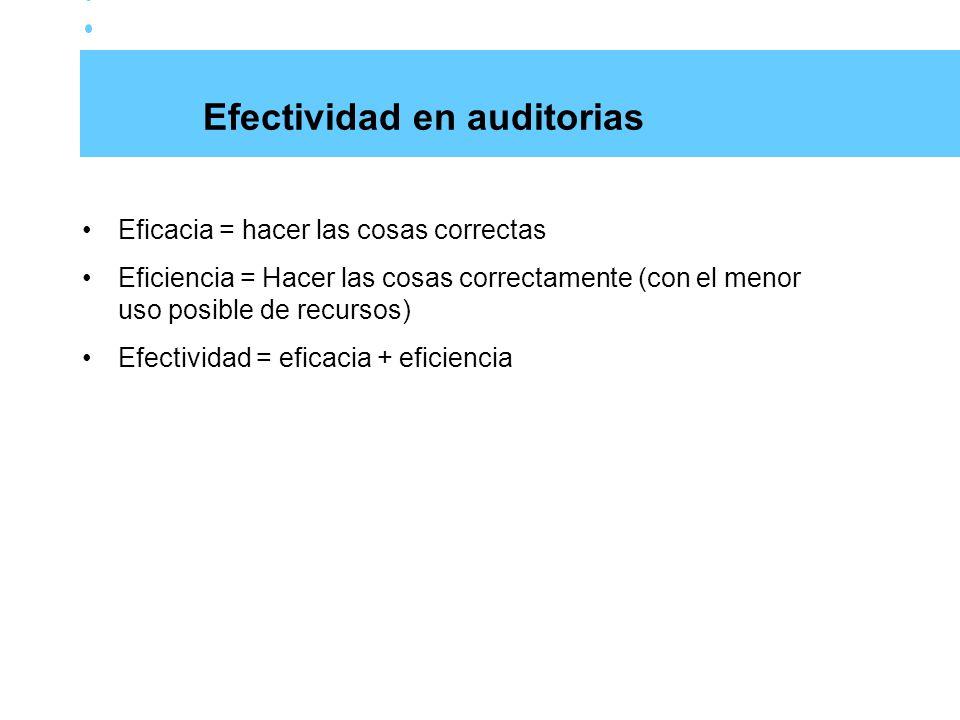 Efectividad en auditorias