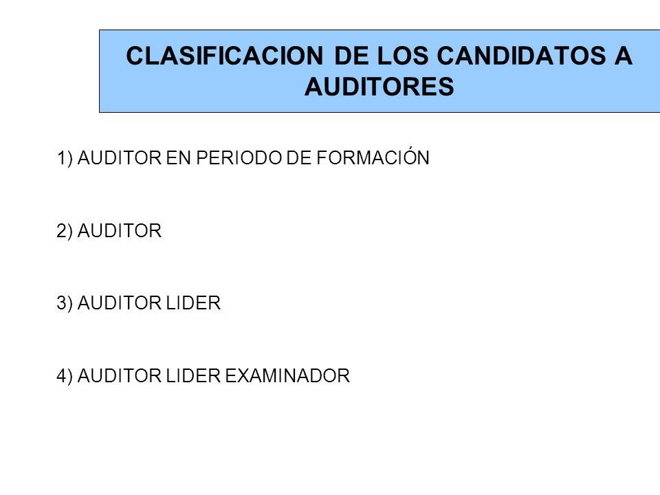 CLASIFICACION DE LOS CANDIDATOS A AUDITORES
