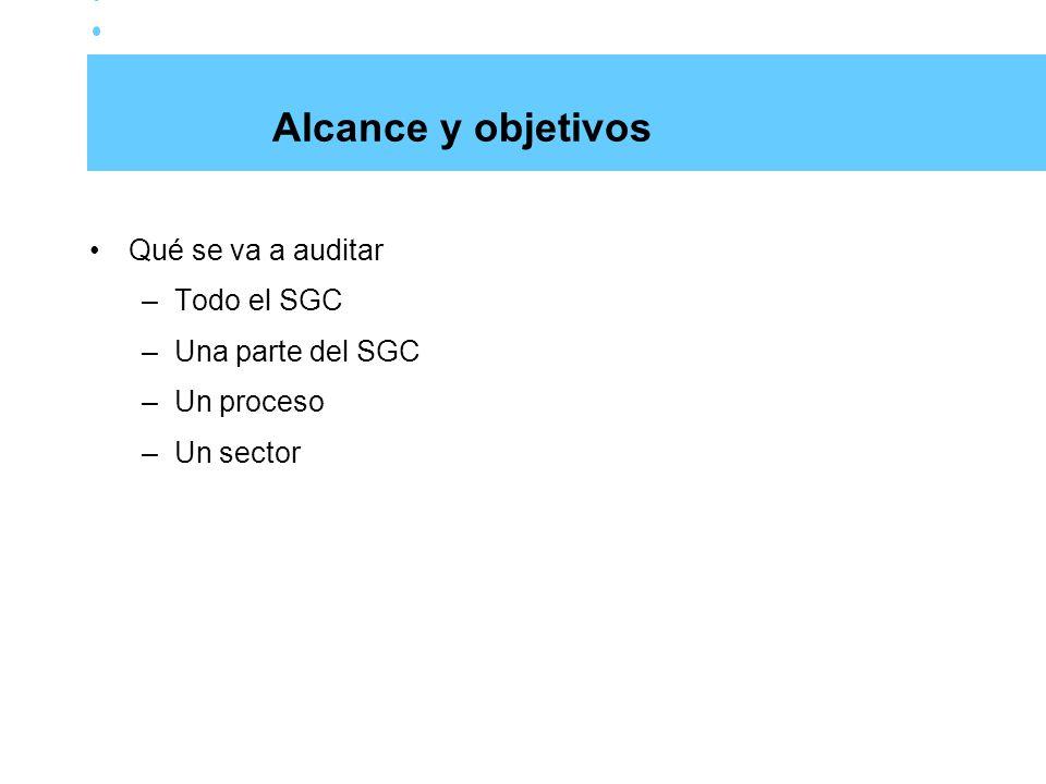 Alcance y objetivos Qué se va a auditar Todo el SGC Una parte del SGC