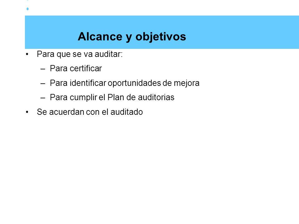 Alcance y objetivos Para que se va auditar: Para certificar
