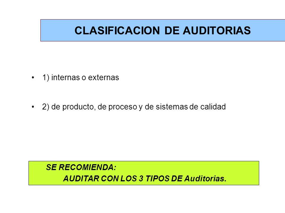 CLASIFICACION DE AUDITORIAS