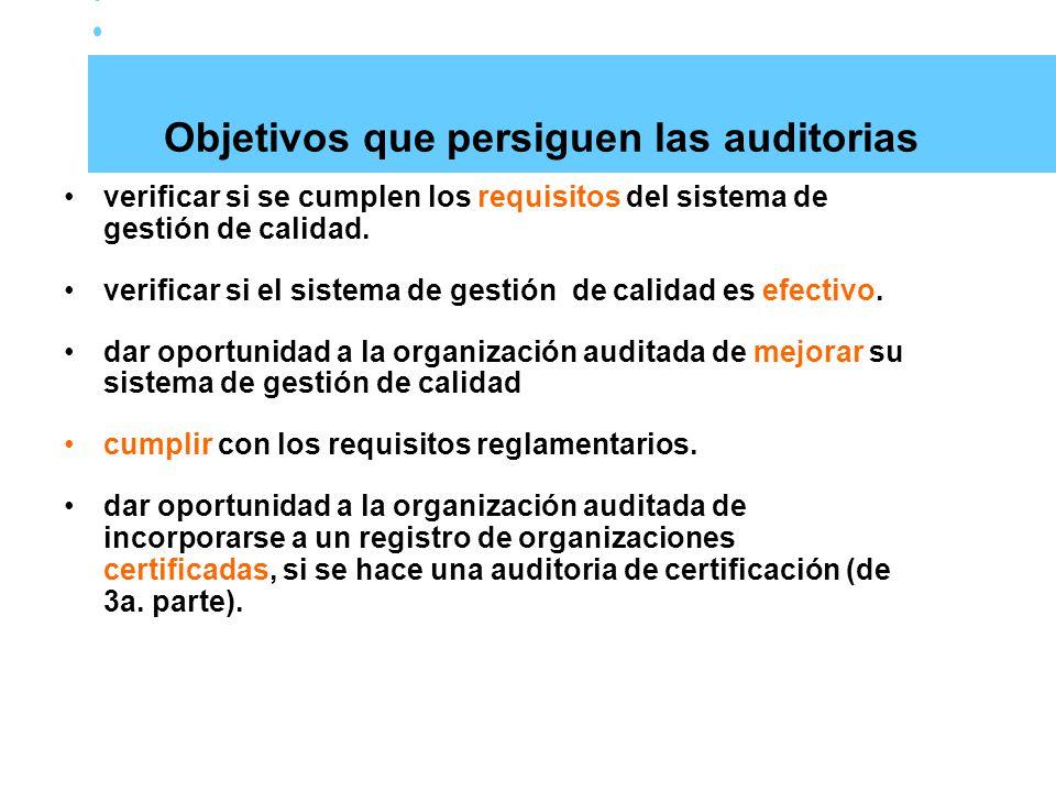 Objetivos que persiguen las auditorias