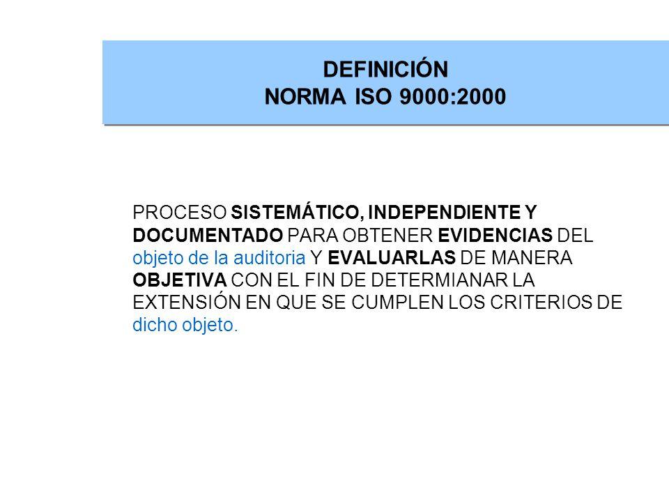 DEFINICIÓN NORMA ISO 9000:2000
