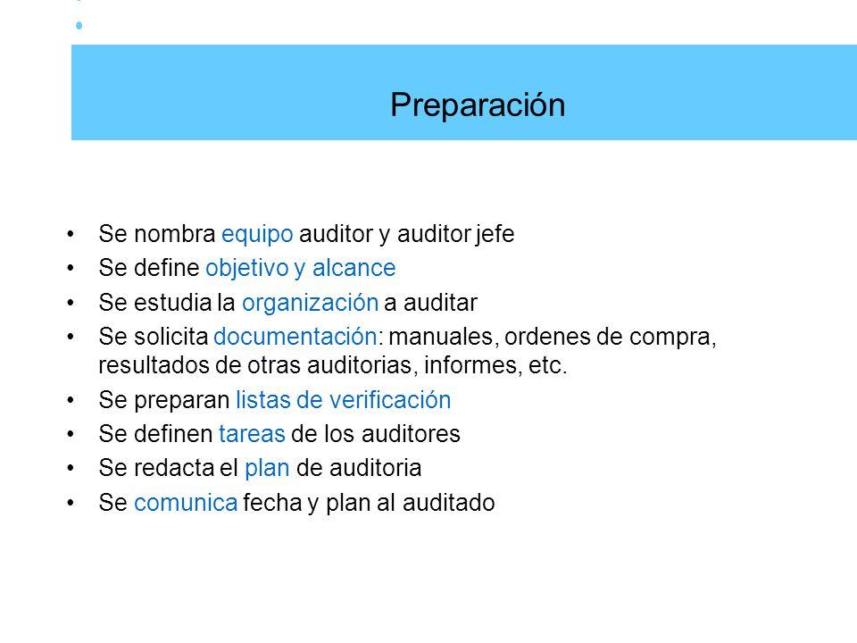 Preparación Se nombra equipo auditor y auditor jefe