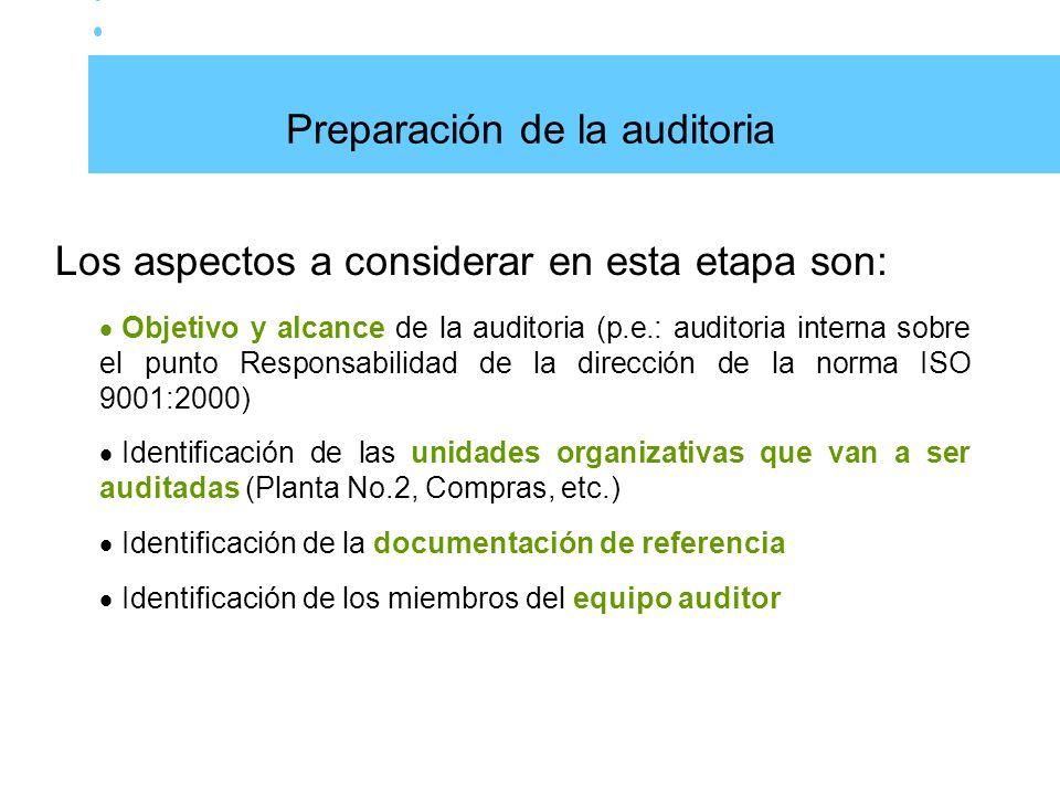 Preparación de la auditoria
