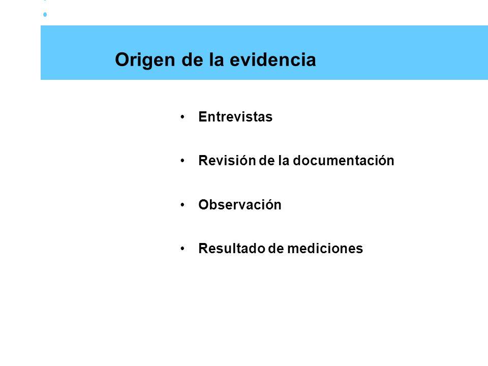 Origen de la evidencia Entrevistas Revisión de la documentación