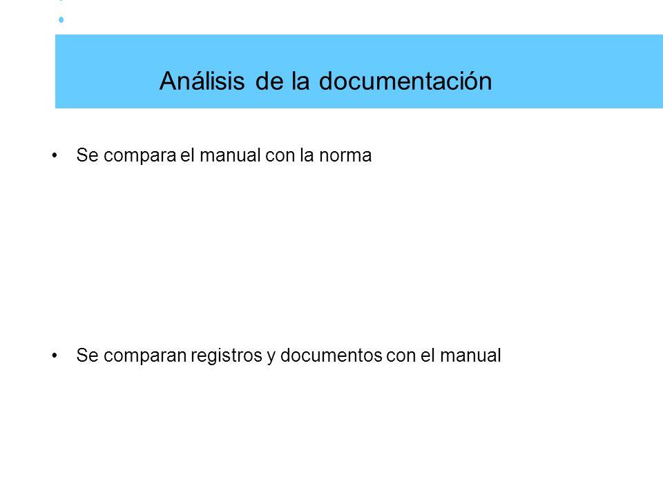 Análisis de la documentación
