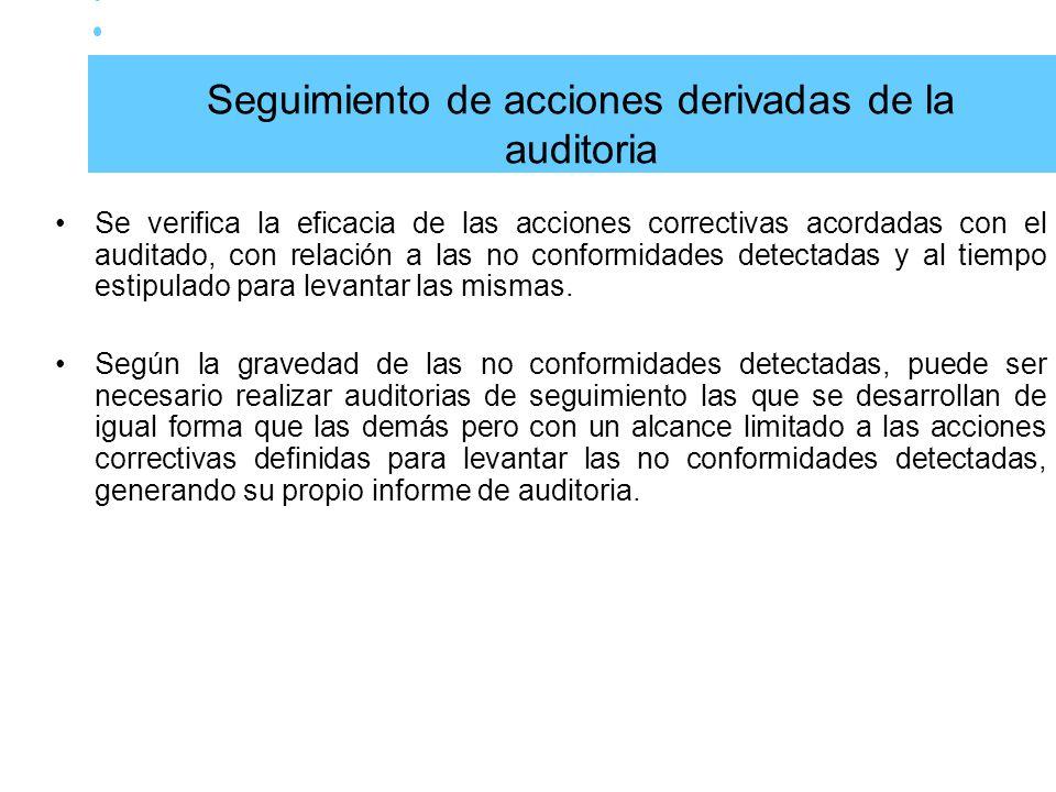 Seguimiento de acciones derivadas de la auditoria