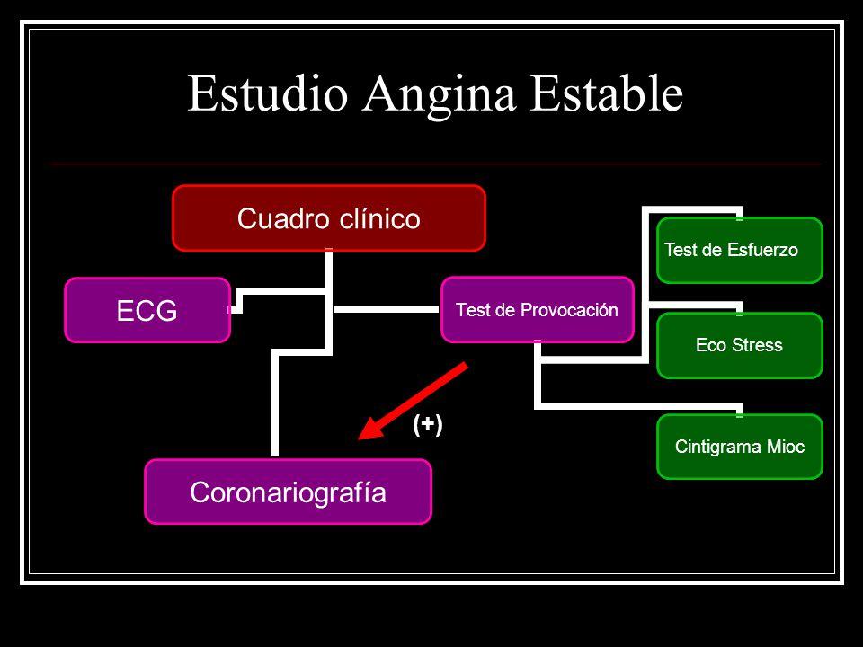 Estudio Angina Estable