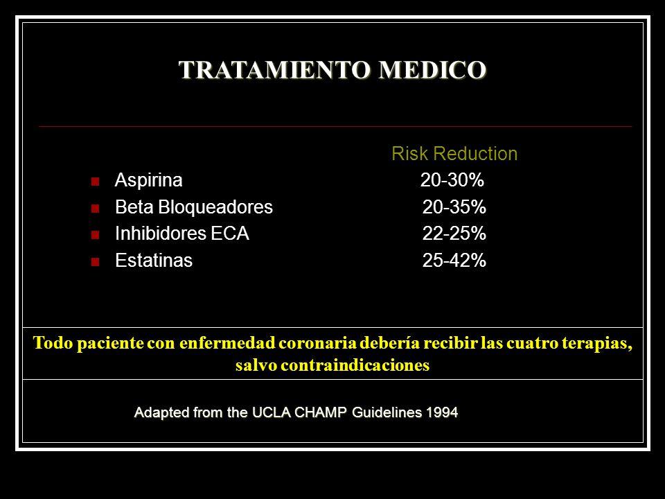 TRATAMIENTO MEDICO Risk Reduction Aspirina 20-30%